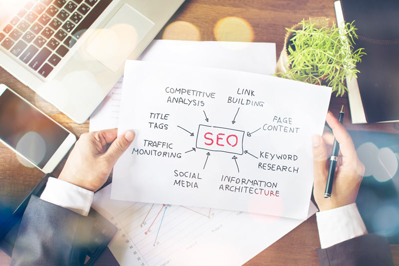 SEO Basics For Getting The Best Results